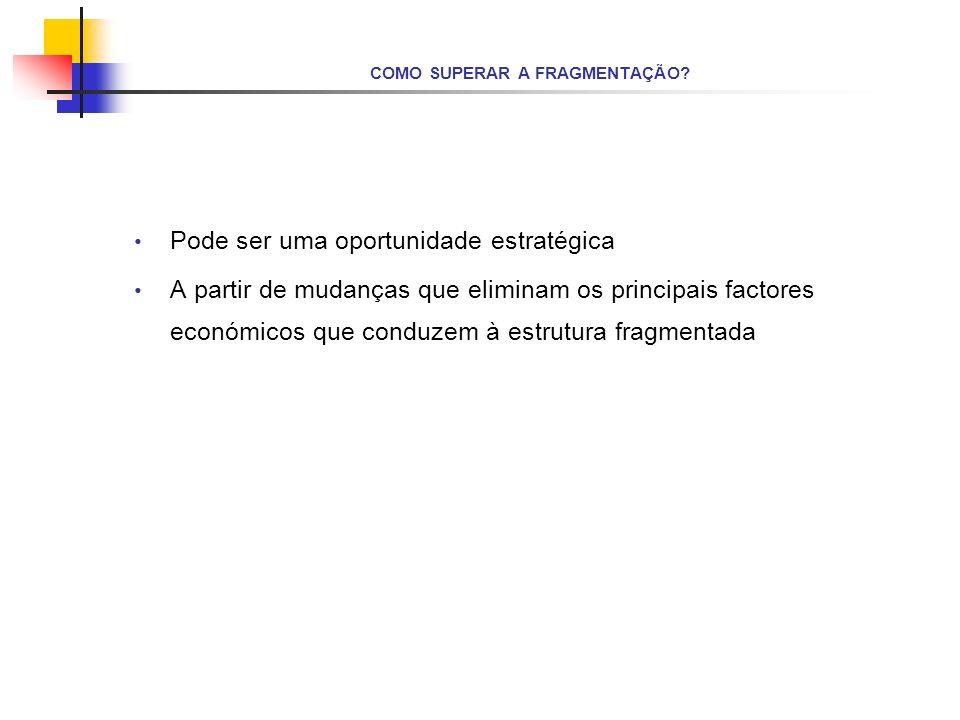 ESCOLHA DE UMA ESTRATÉGIA PARA O DECLÍNIO Será que a estrutura da indústria conduz a uma fase de declínio hospitaleira.
