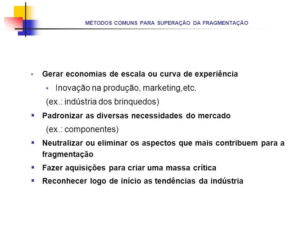 MÉTODOS COMUNS PARA SUPERAÇÃO DA FRAGMENTAÇÃO Gerar economias de escala ou curva de experiência Inovação na produção, marketing,etc. (ex.: indústria d