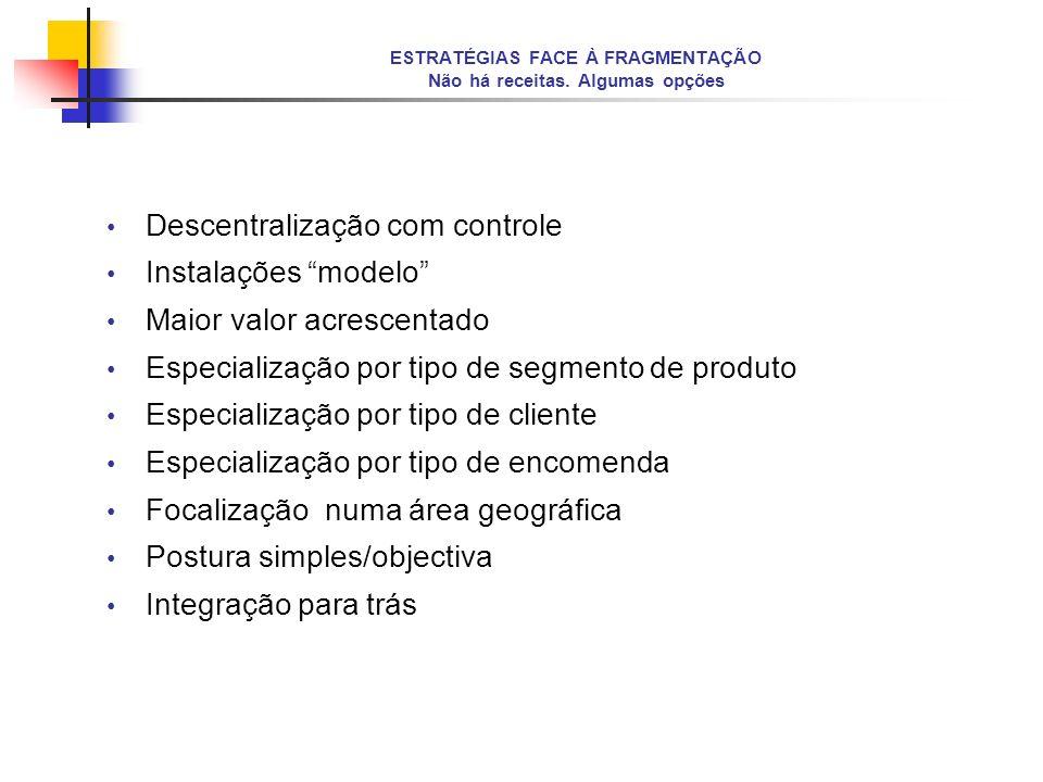 11. ESTRATÉGIA COMPETITIVA EM INDÚSTRIAS EM DECLÍNIO 11.0
