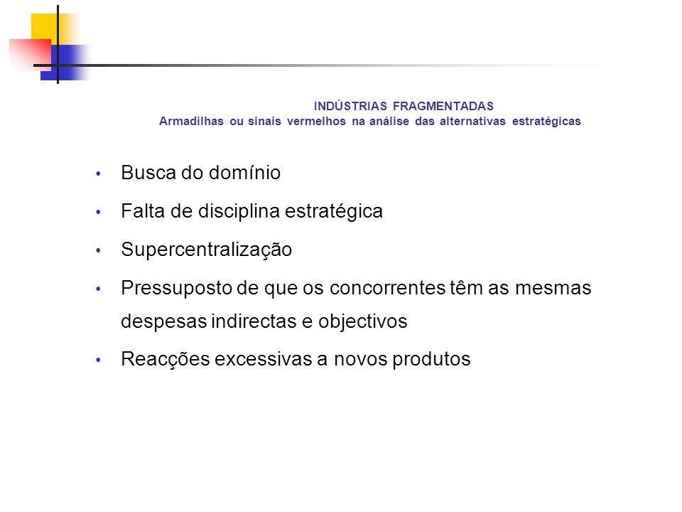 ETAPAS PARA A FORMULAÇÃO DE ESTRATÉGIA COMPETITIVA EM INDÚSTRIAS FRAGMENTADAS 1.