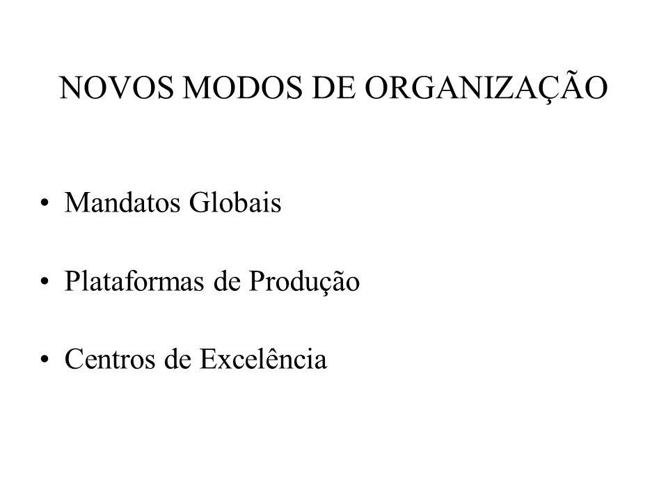 NOVOS MODOS DE ORGANIZAÇÃO Mandatos Globais Plataformas de Produção Centros de Excelência