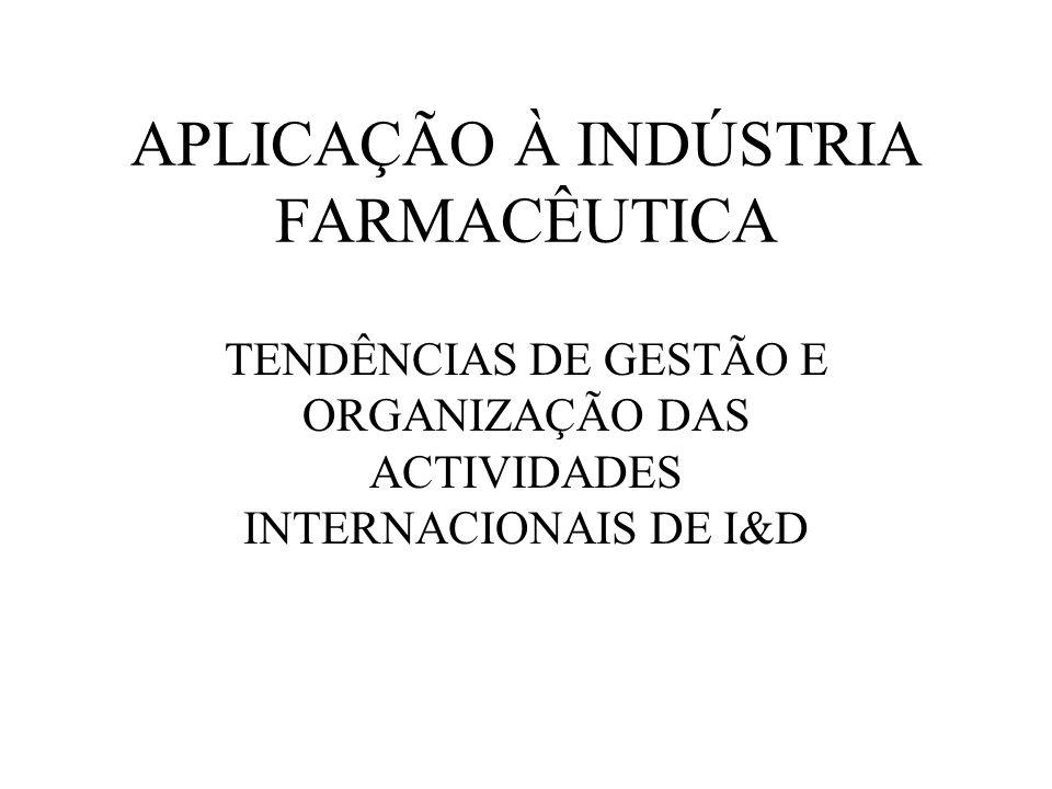 APLICAÇÃO À INDÚSTRIA FARMACÊUTICA TENDÊNCIAS DE GESTÃO E ORGANIZAÇÃO DAS ACTIVIDADES INTERNACIONAIS DE I&D