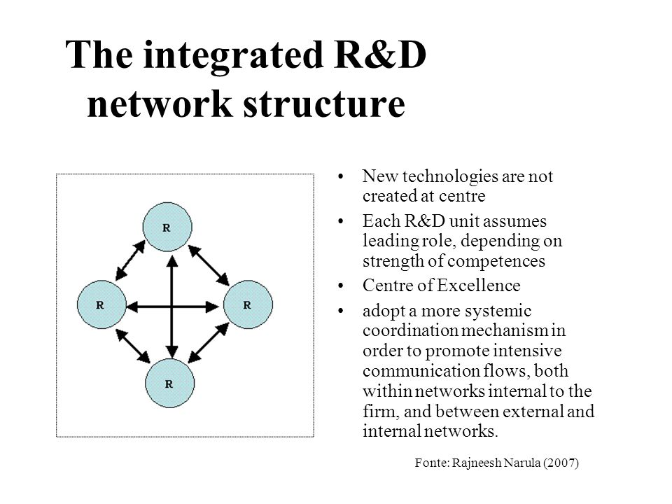 The integrated R&D network structure New technologies are not created at centre Each R&D unit assumes leading role, depending on strength of competences Centre of Excellence adopt a more systemic coordination mechanism in order to promote intensive communication flows, both within networks internal to the firm, and between external and internal networks.