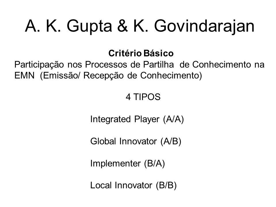 A. K. Gupta & K.