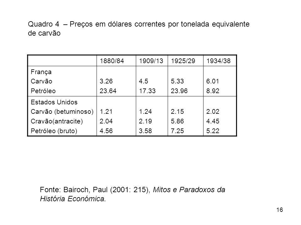 16 1880/841909/131925/291934/38 França Carvão Petróleo 3.26 23.64 4.5 17.33 5.33 23.96 6.01 8.92 Estados Unidos Carvão (betuminoso) Cravão(antracite) Petróleo (bruto) 1.21 2.04 4.56 1.24 2.19 3.58 2.15 5.86 7.25 2.02 4.45 5.22 Quadro 4 – Preços em dólares correntes por tonelada equivalente de carvão Fonte: Bairoch, Paul (2001: 215), Mitos e Paradoxos da História Económica.
