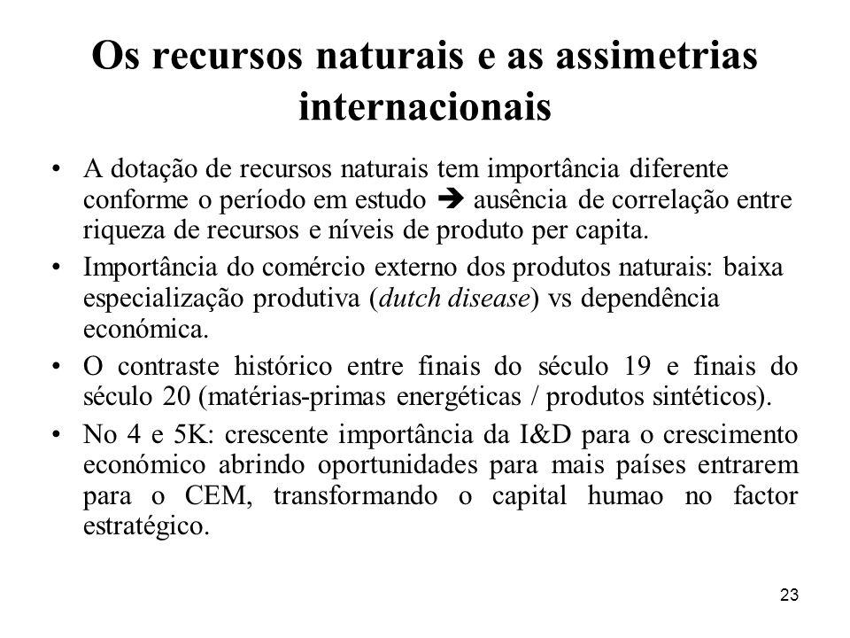 23 Os recursos naturais e as assimetrias internacionais A dotação de recursos naturais tem importância diferente conforme o período em estudo ausência de correlação entre riqueza de recursos e níveis de produto per capita.