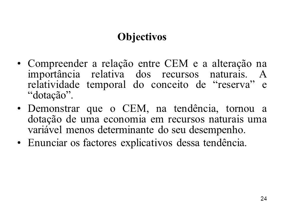 24 Objectivos Compreender a relação entre CEM e a alteração na importância relativa dos recursos naturais.