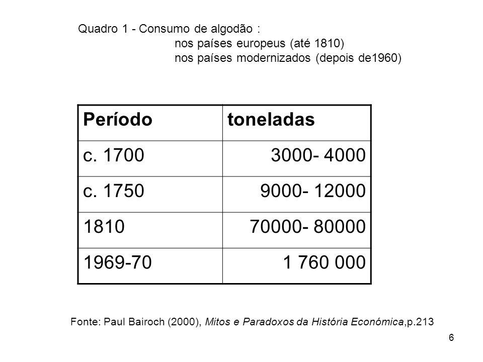 6 Períodotoneladas c.17003000- 4000 c.