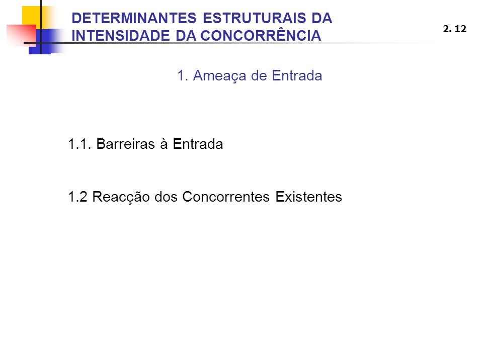 2. 12 1. Ameaça de Entrada 1.1. Barreiras à Entrada 1.2 Reacção dos Concorrentes Existentes DETERMINANTES ESTRUTURAIS DA INTENSIDADE DA CONCORRÊNCIA