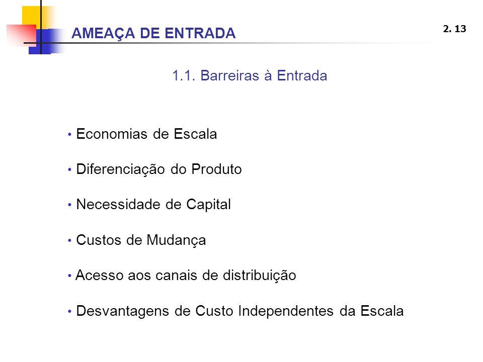 2. 13 1.1. Barreiras à Entrada Economias de Escala Diferenciação do Produto Necessidade de Capital Custos de Mudança Acesso aos canais de distribuição