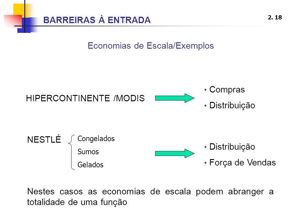 2. 18 Economias de Escala/Exemplos HIPERCONTINENTE /MODIS Compras Distribuição Nestes casos as economias de escala podem abranger a totalidade de uma
