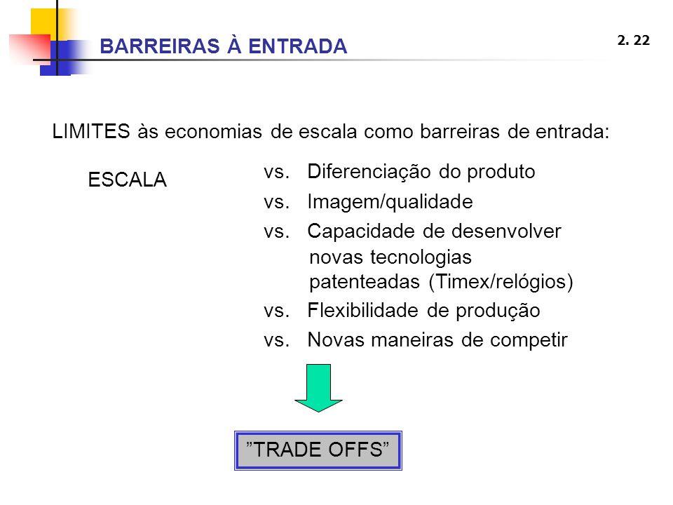 2. 22 LIMITES às economias de escala como barreiras de entrada: vs. Diferenciação do produto vs. Imagem/qualidade vs. Capacidade de desenvolver novas
