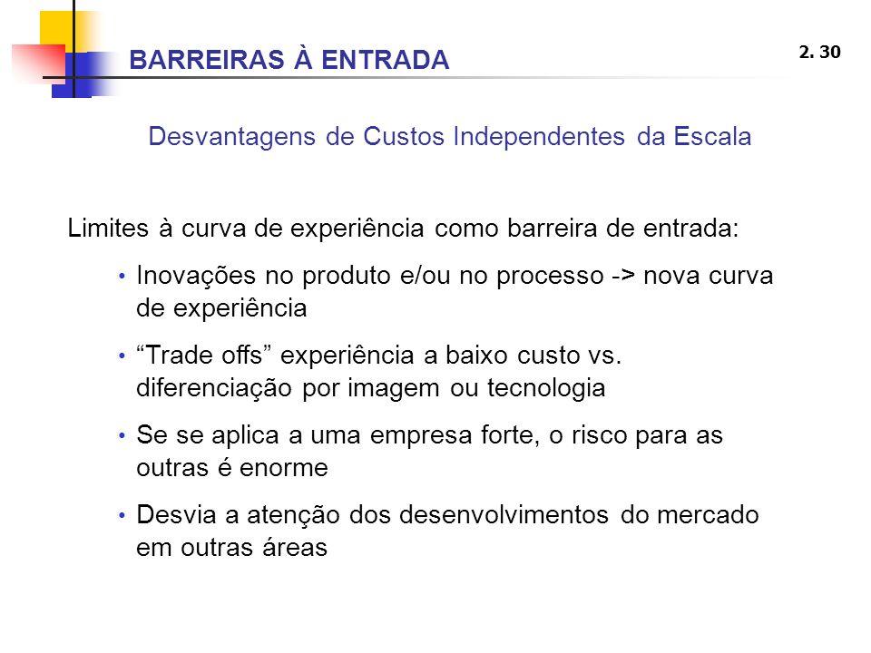2. 30 Desvantagens de Custos Independentes da Escala Limites à curva de experiência como barreira de entrada: Inovações no produto e/ou no processo ->