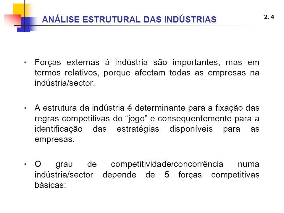 2. 4 Forças externas à indústria são importantes, mas em termos relativos, porque afectam todas as empresas na indústria/sector. A estrutura da indúst