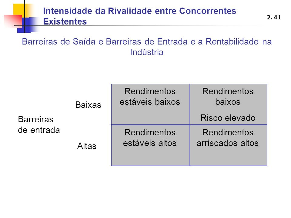 2. 41 Barreiras de Saída e Barreiras de Entrada e a Rentabilidade na Indústria Intensidade da Rivalidade entre Concorrentes Existentes Rendimentos est