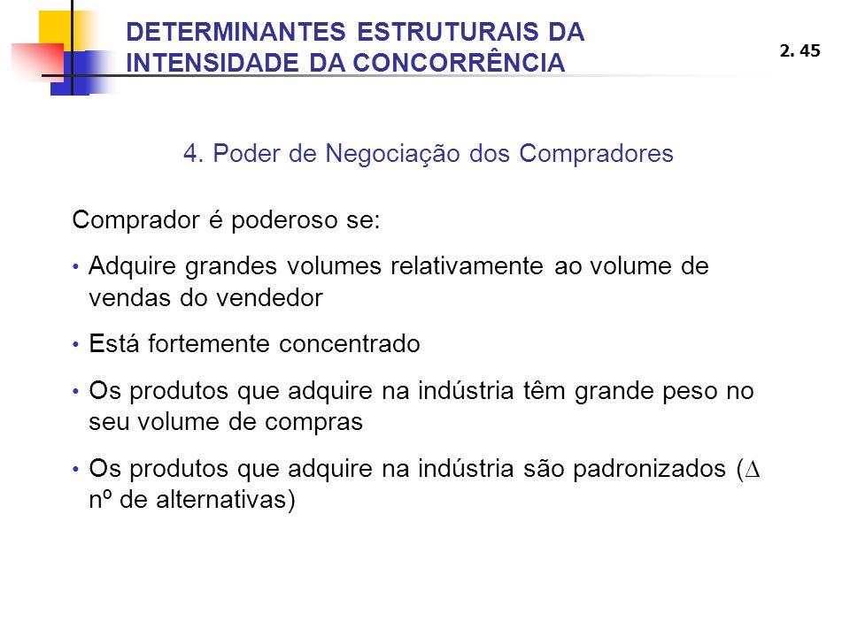2. 45 4. Poder de Negociação dos Compradores Comprador é poderoso se: Adquire grandes volumes relativamente ao volume de vendas do vendedor Está forte