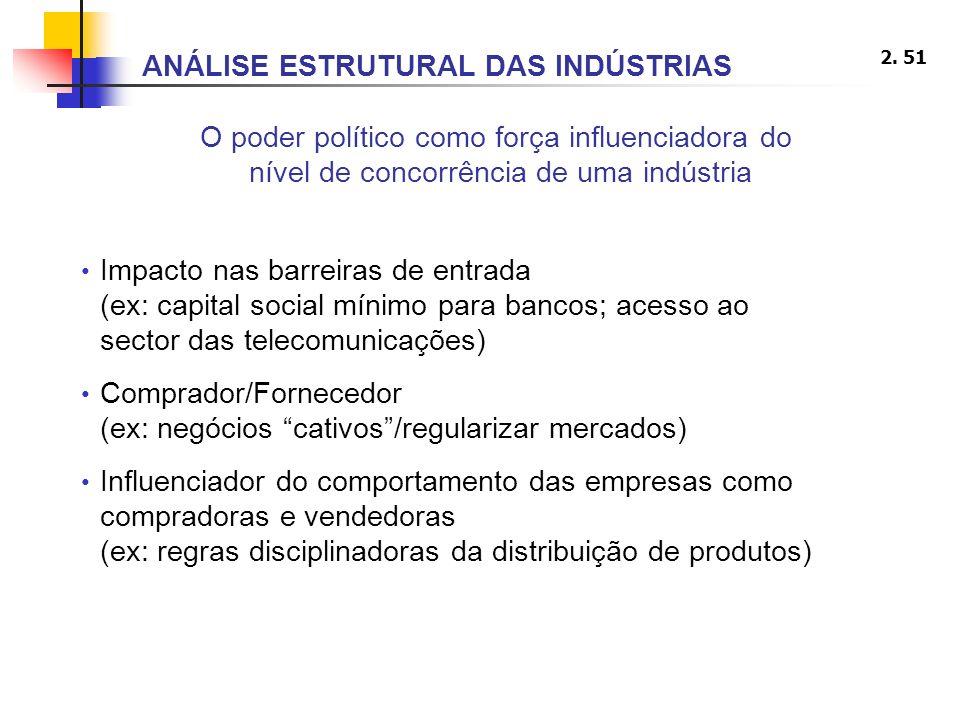 2. 51 O poder político como força influenciadora do nível de concorrência de uma indústria ANÁLISE ESTRUTURAL DAS INDÚSTRIAS Impacto nas barreiras de