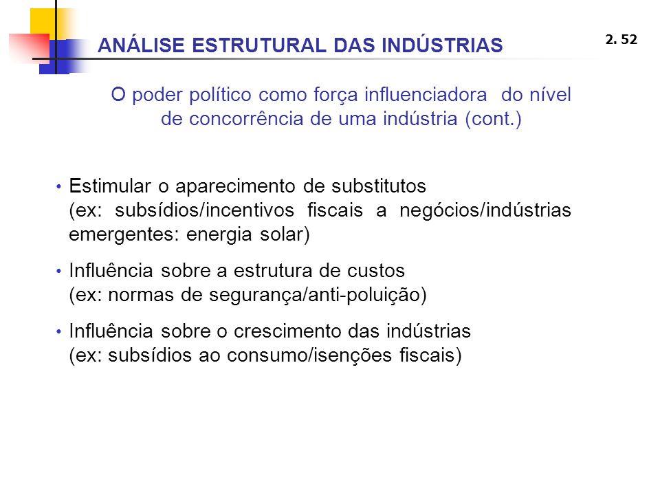 2. 52 O poder político como força influenciadora do nível de concorrência de uma indústria (cont.) ANÁLISE ESTRUTURAL DAS INDÚSTRIAS Estimular o apare