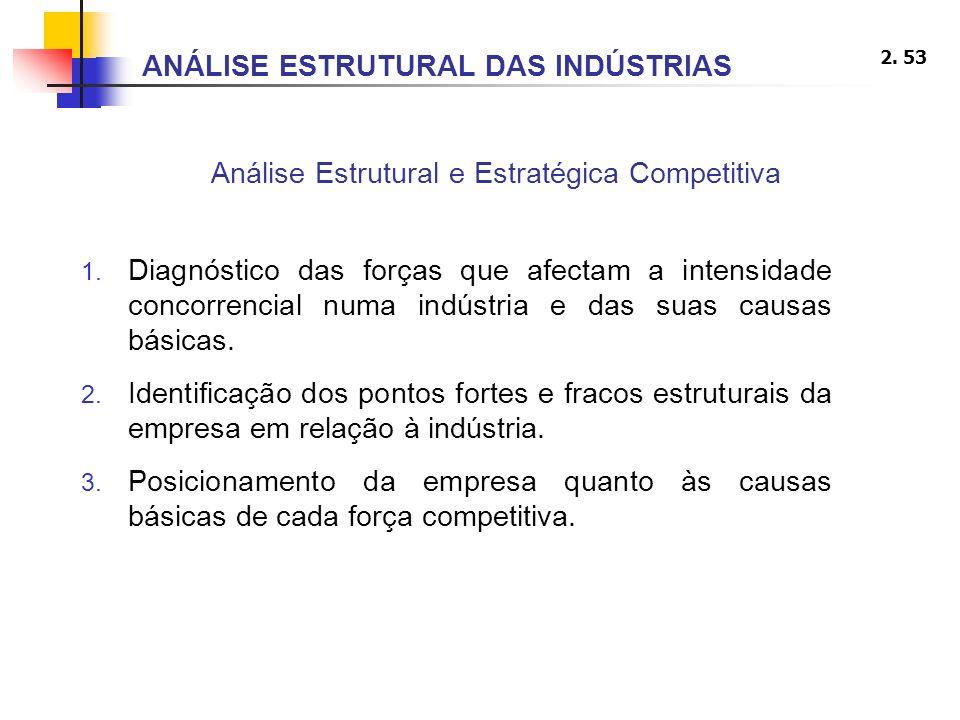 2. 53 Análise Estrutural e Estratégica Competitiva ANÁLISE ESTRUTURAL DAS INDÚSTRIAS 1. Diagnóstico das forças que afectam a intensidade concorrencial