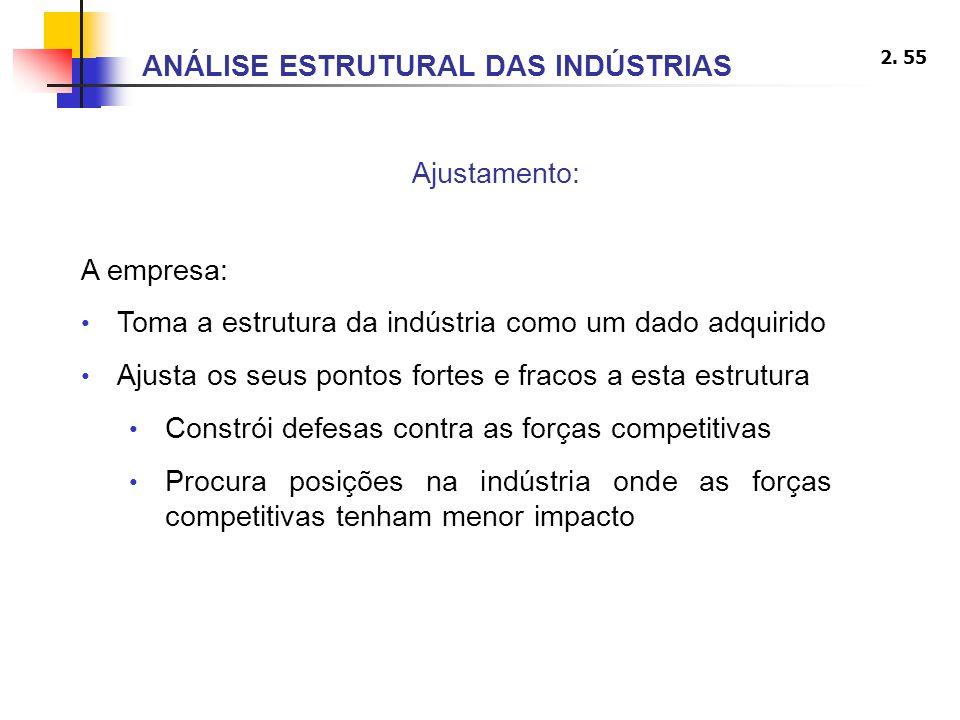 2. 55 Ajustamento: ANÁLISE ESTRUTURAL DAS INDÚSTRIAS A empresa: Toma a estrutura da indústria como um dado adquirido Ajusta os seus pontos fortes e fr