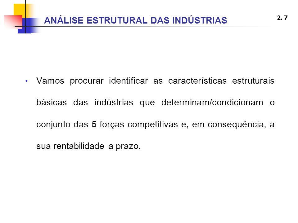 2. 7 Vamos procurar identificar as características estruturais básicas das indústrias que determinam/condicionam o conjunto das 5 forças competitivas