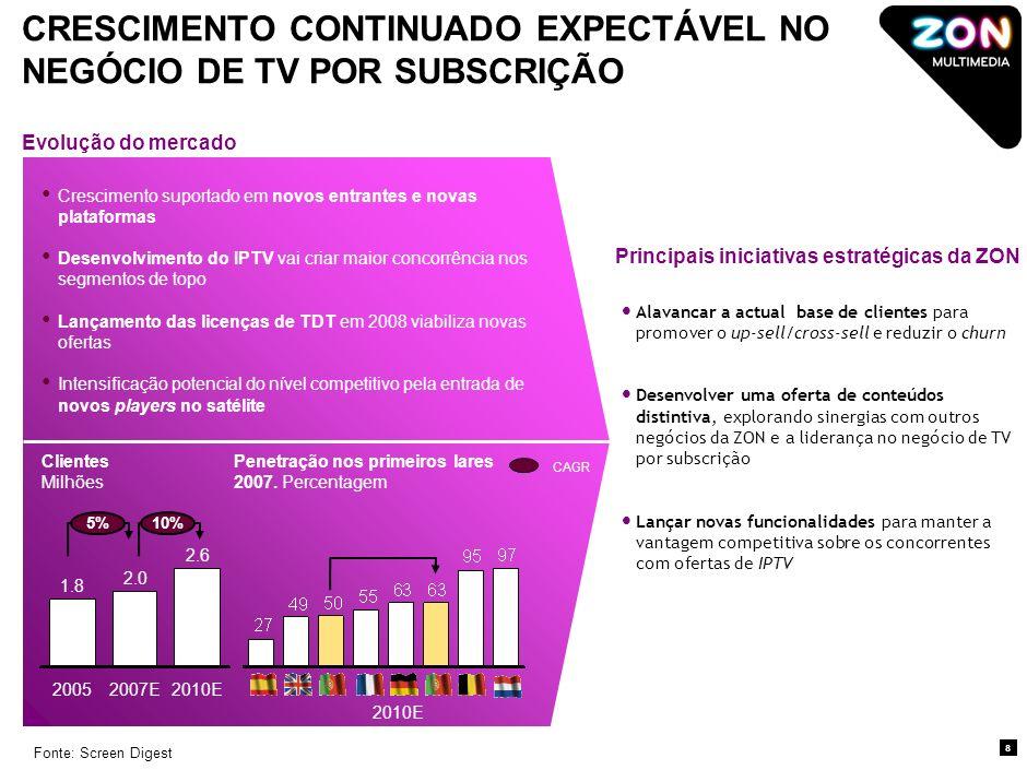AGENDA 7 1.A Empresa e a sua história 2.Contexto do mercado de Telecomunicações e Entretenimento em Portugal 3.Oferta de produtos e serviços ZON 4.Novos projectos e iniciativas estratégicas