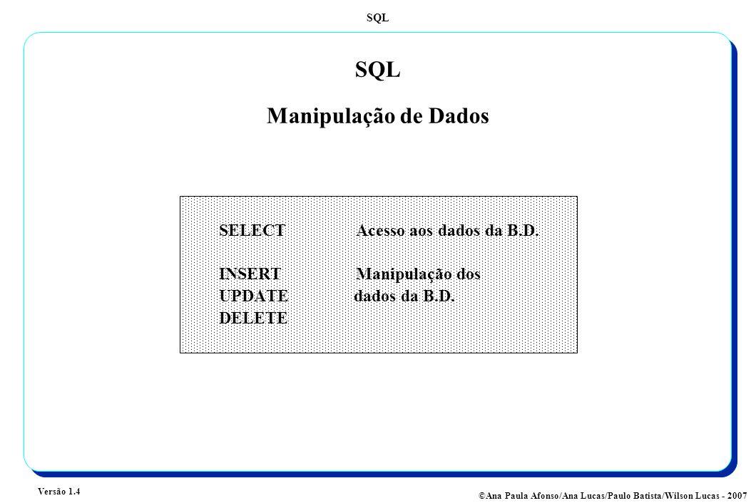 SQL Versão 1.4 ©Ana Paula Afonso/Ana Lucas/Paulo Batista/Wilson Lucas - 2007 SQL Manipulação de Dados SELECTAcesso aos dados da B.D. INSERTManipulação