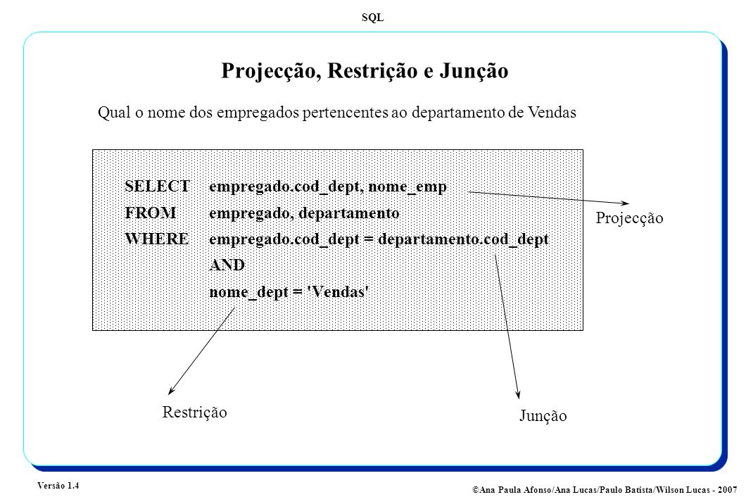 SQL Versão 1.4 ©Ana Paula Afonso/Ana Lucas/Paulo Batista/Wilson Lucas - 2007 Projecção, Restrição e Junção SELECT empregado.cod_dept, nome_emp FROMempregado, departamento WHERE empregado.cod_dept = departamento.cod_dept AND nome_dept = Vendas Restrição Junção Projecção Qual o nome dos empregados pertencentes ao departamento de Vendas