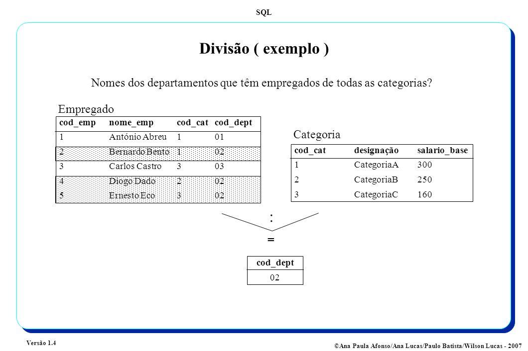 SQL Versão 1.4 ©Ana Paula Afonso/Ana Lucas/Paulo Batista/Wilson Lucas - 2007 Divisão ( exemplo ) Nomes dos departamentos que têm empregados de todas as categorias.