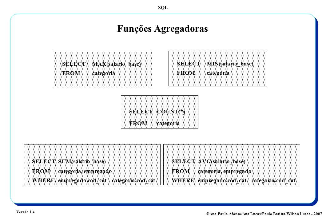 SQL Versão 1.4 ©Ana Paula Afonso/Ana Lucas/Paulo Batista/Wilson Lucas - 2007 Funções Agregadoras SELECT MAX(salario_base) FROMcategoria SELECT MIN(salario_base) FROMcategoria SELECT COUNT(*) FROMcategoria SELECT SUM(salario_base) FROMcategoria, empregado WHERE empregado.cod_cat = categoria.cod_cat SELECT AVG(salario_base) FROMcategoria, empregado WHERE empregado.cod_cat = categoria.cod_cat