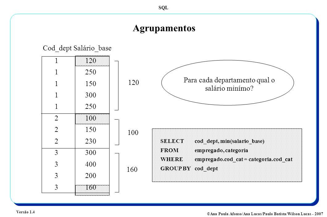 SQL Versão 1.4 ©Ana Paula Afonso/Ana Lucas/Paulo Batista/Wilson Lucas - 2007 Agrupamentos 1120 1250 1150 1300 1250 2100 2150 2230 3300 3400 3200 3160 Cod_dept Salário_base Para cada departamento qual o salário minímo.