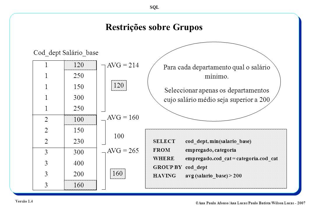 SQL Versão 1.4 ©Ana Paula Afonso/Ana Lucas/Paulo Batista/Wilson Lucas - 2007 Restrições sobre Grupos 1120 1250 1150 1300 1250 2100 2150 2230 3300 3400 3200 3160 Cod_dept Salário_base Para cada departamento qual o salário mínimo.