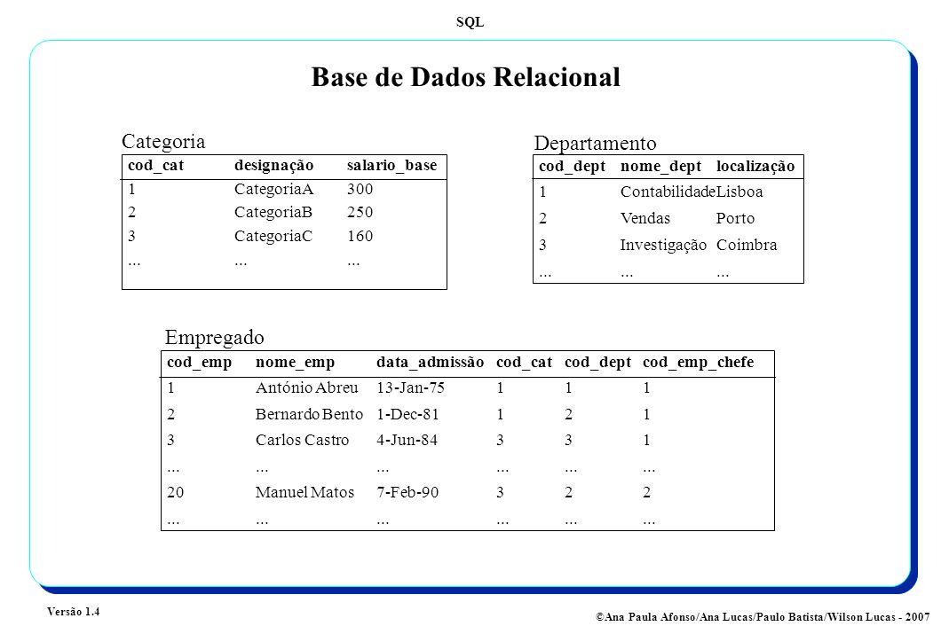 SQL Versão 1.4 ©Ana Paula Afonso/Ana Lucas/Paulo Batista/Wilson Lucas - 2007 Base de Dados Relacional cod_empnome_empdata_admissãocod_catcod_deptcod_emp_chefe 1António Abreu13-Jan-75111 2Bernardo Bento1-Dec-81121 3Carlos Castro4-Jun-84331..................