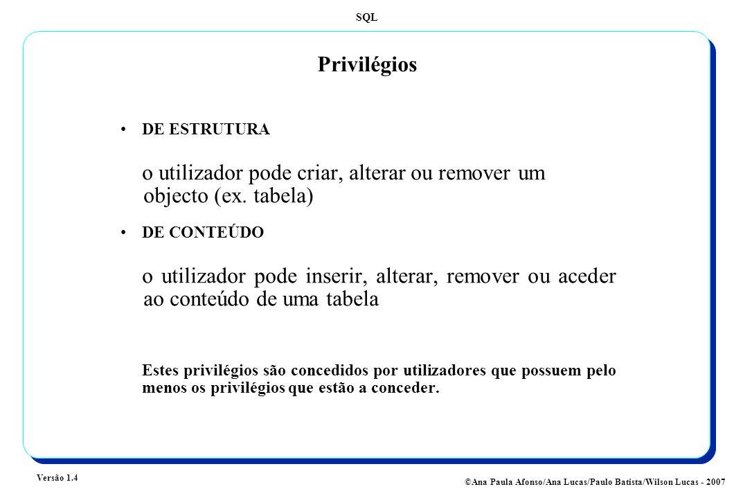 SQL Versão 1.4 ©Ana Paula Afonso/Ana Lucas/Paulo Batista/Wilson Lucas - 2007 Privilégios DE ESTRUTURA o utilizador pode criar, alterar ou remover um objecto (ex.