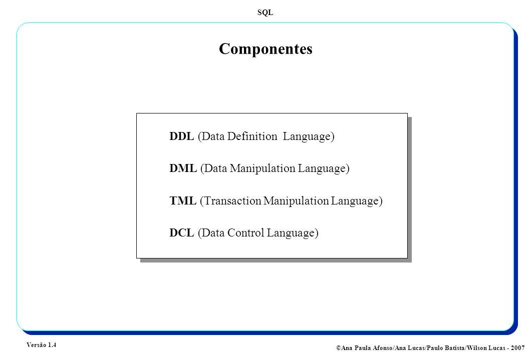 SQL Versão 1.4 ©Ana Paula Afonso/Ana Lucas/Paulo Batista/Wilson Lucas - 2007 Componentes DDL (Data Definition Language) DML (Data Manipulation Languag