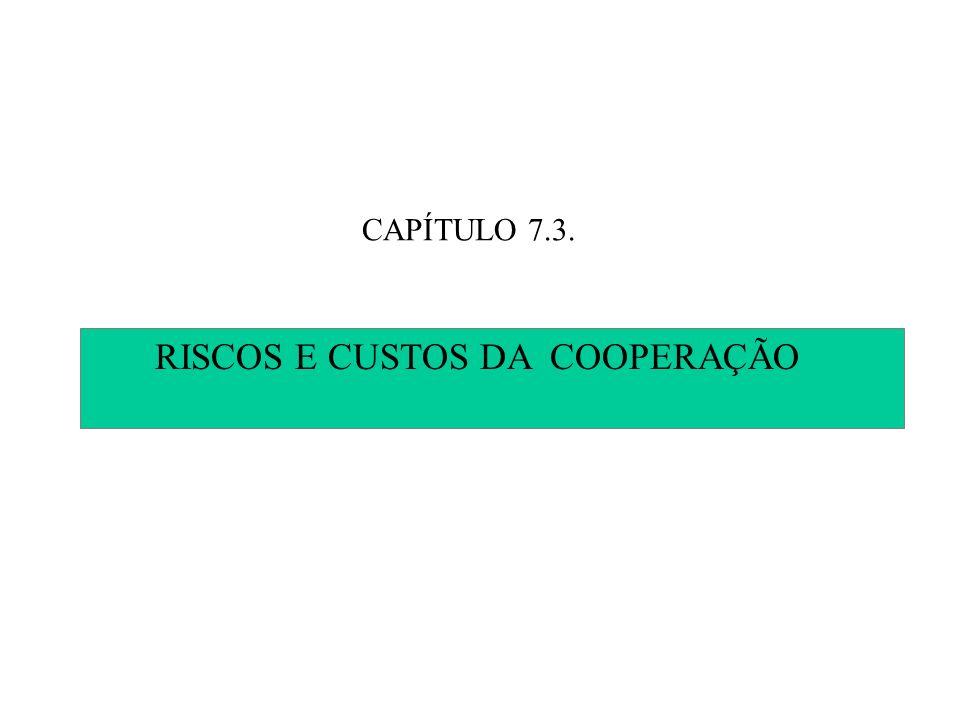 CAPÍTULO 7.3. RISCOS E CUSTOS DA COOPERAÇÃO