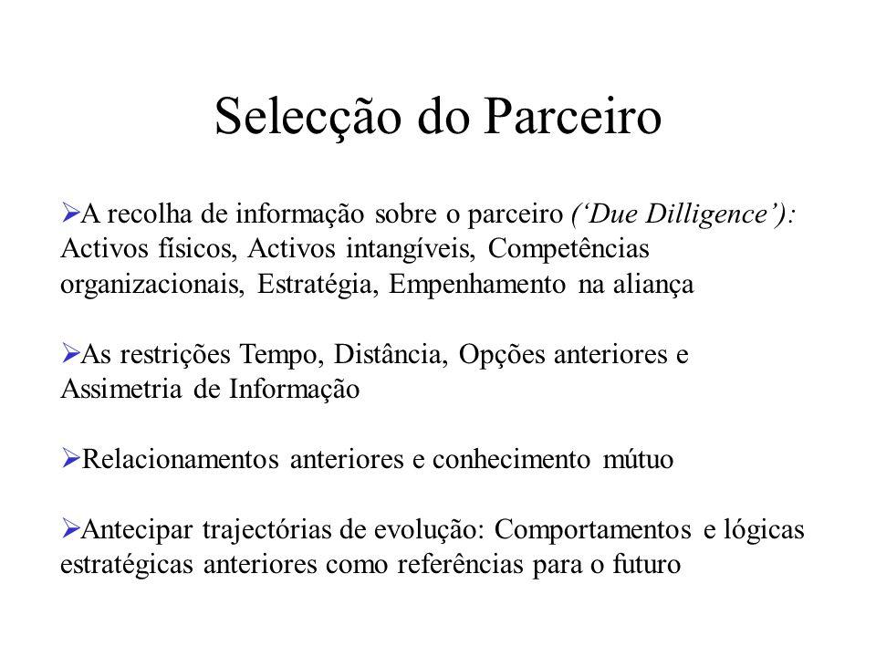 Selecção do Parceiro A recolha de informação sobre o parceiro (Due Dilligence): Activos físicos, Activos intangíveis, Competências organizacionais, Es