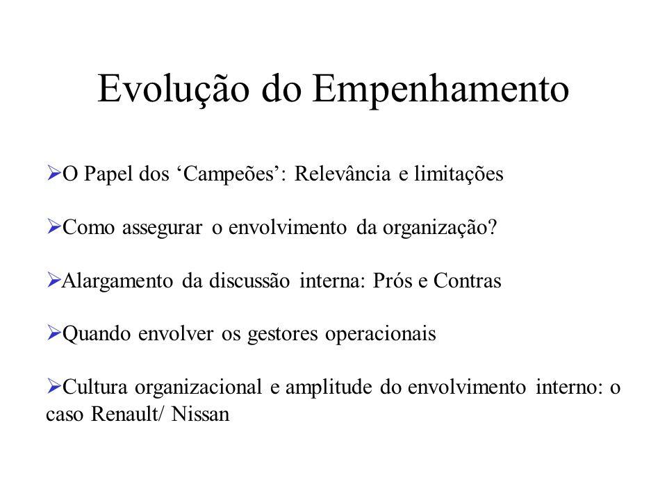 Evolução do Empenhamento O Papel dos Campeões: Relevância e limitações Como assegurar o envolvimento da organização? Alargamento da discussão interna: