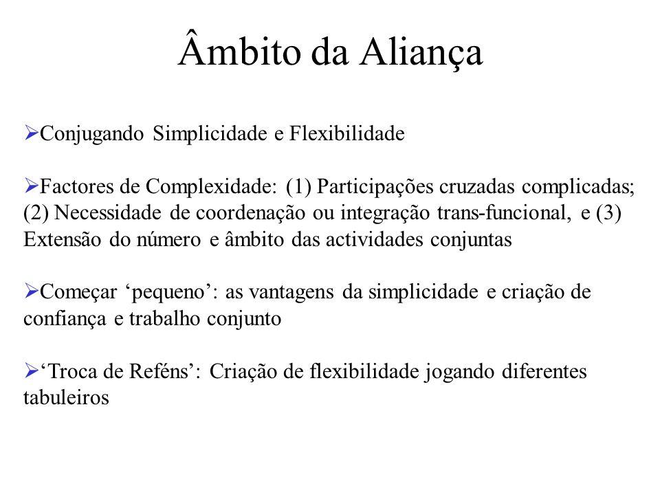Âmbito da Aliança Conjugando Simplicidade e Flexibilidade Factores de Complexidade: (1) Participações cruzadas complicadas; (2) Necessidade de coorden