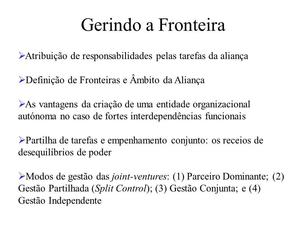 Gerindo a Fronteira Atribuição de responsabilidades pelas tarefas da aliança Definição de Fronteiras e Âmbito da Aliança As vantagens da criação de um