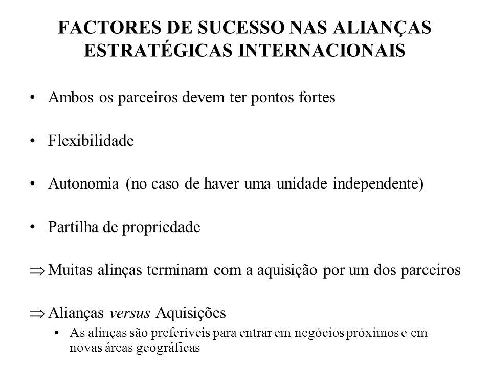 FACTORES DE SUCESSO NAS ALIANÇAS ESTRATÉGICAS INTERNACIONAIS Ambos os parceiros devem ter pontos fortes Flexibilidade Autonomia (no caso de haver uma