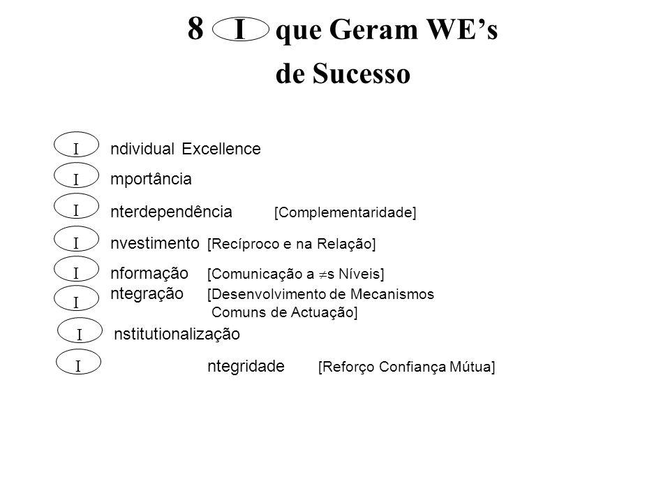 8 I que Geram WEs de Sucesso I I I I I I I I ndividual Excellence mportância nterdependência [Complementaridade] nvestimento [Recíproco e na Relação]