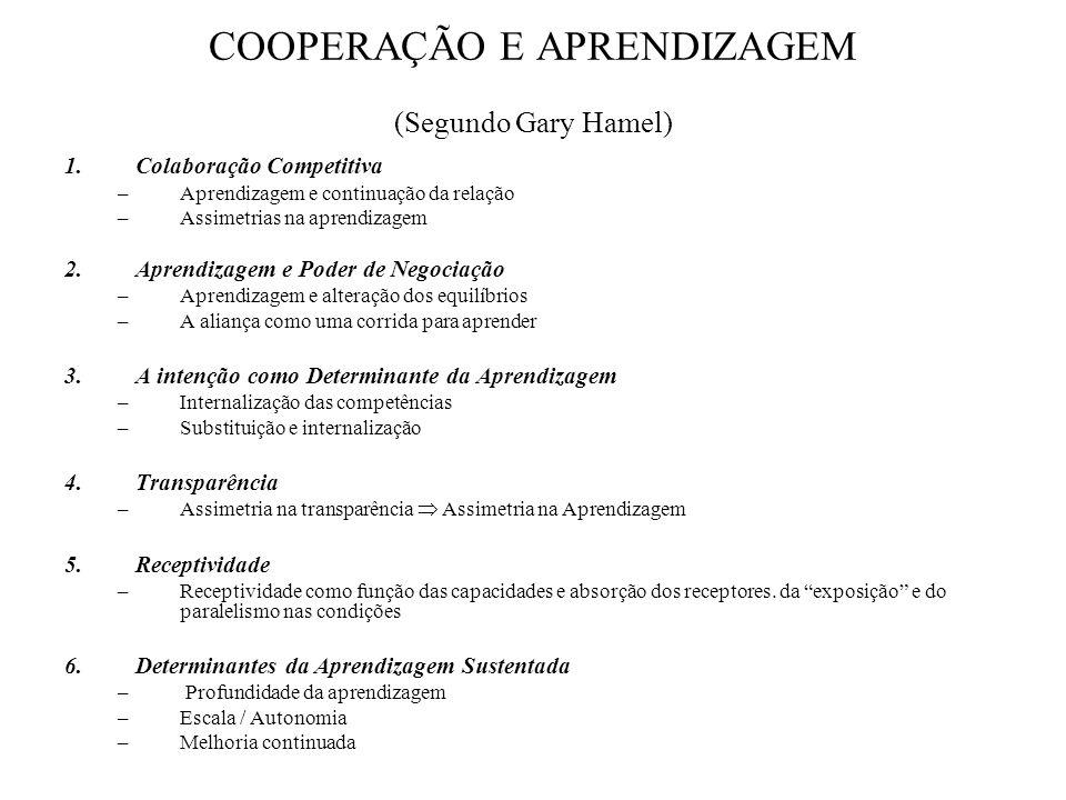 COOPERAÇÃO E APRENDIZAGEM (Segundo Gary Hamel) 1.Colaboração Competitiva –Aprendizagem e continuação da relação –Assimetrias na aprendizagem 2.Aprendi