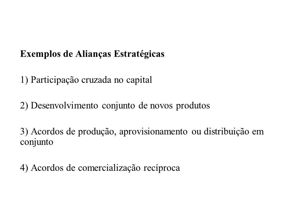 Exemplos de Alianças Estratégicas 1) Participação cruzada no capital 2) Desenvolvimento conjunto de novos produtos 3) Acordos de produção, aprovisiona