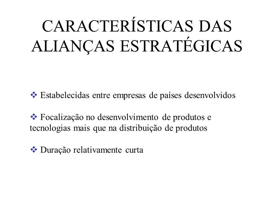 CARACTERÍSTICAS DAS ALIANÇAS ESTRATÉGICAS Estabelecidas entre empresas de países desenvolvidos Focalização no desenvolvimento de produtos e tecnologia