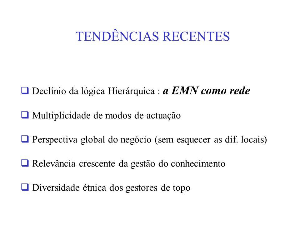 TENDÊNCIAS RECENTES Declínio da lógica Hierárquica : a EMN como rede Multiplicidade de modos de actuação Perspectiva global do negócio (sem esquecer a