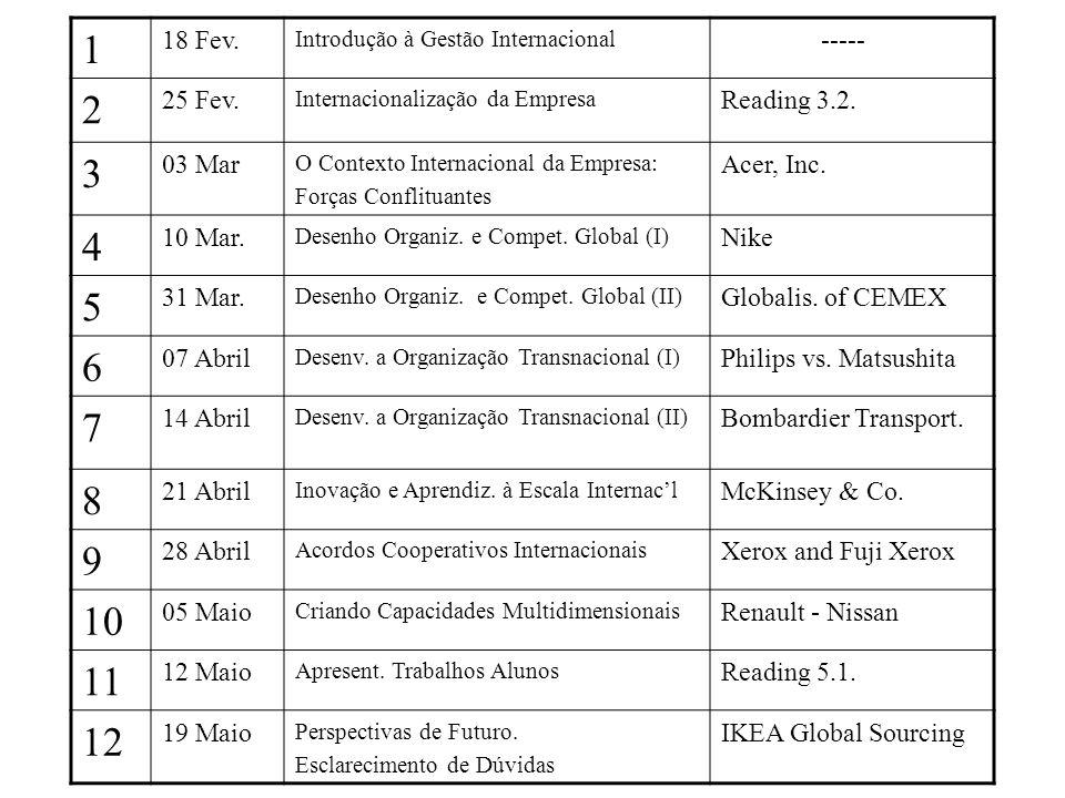 1 18 Fev. Introdução à Gestão Internacional ----- 2 25 Fev. Internacionalização da Empresa Reading 3.2. 3 03 Mar O Contexto Internacional da Empresa: