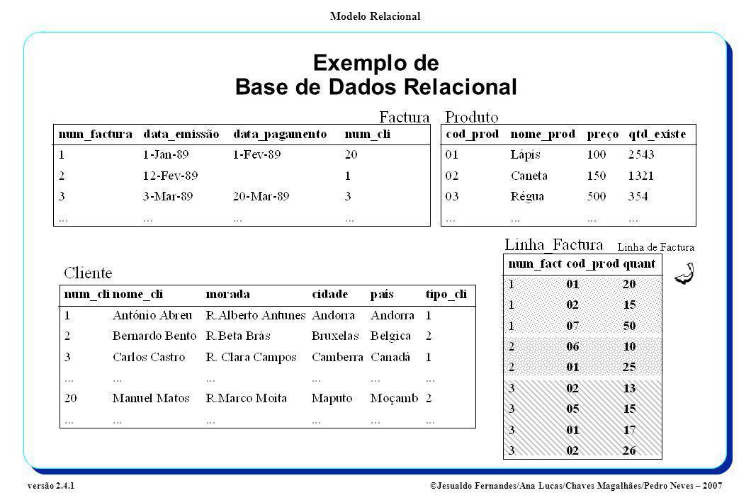 Modelo Relacional ©Jesualdo Fernandes/Ana Lucas/Chaves Magalhães/Pedro Neves – 2007versão 2.4.1 Exemplo de Base de Dados Relacional