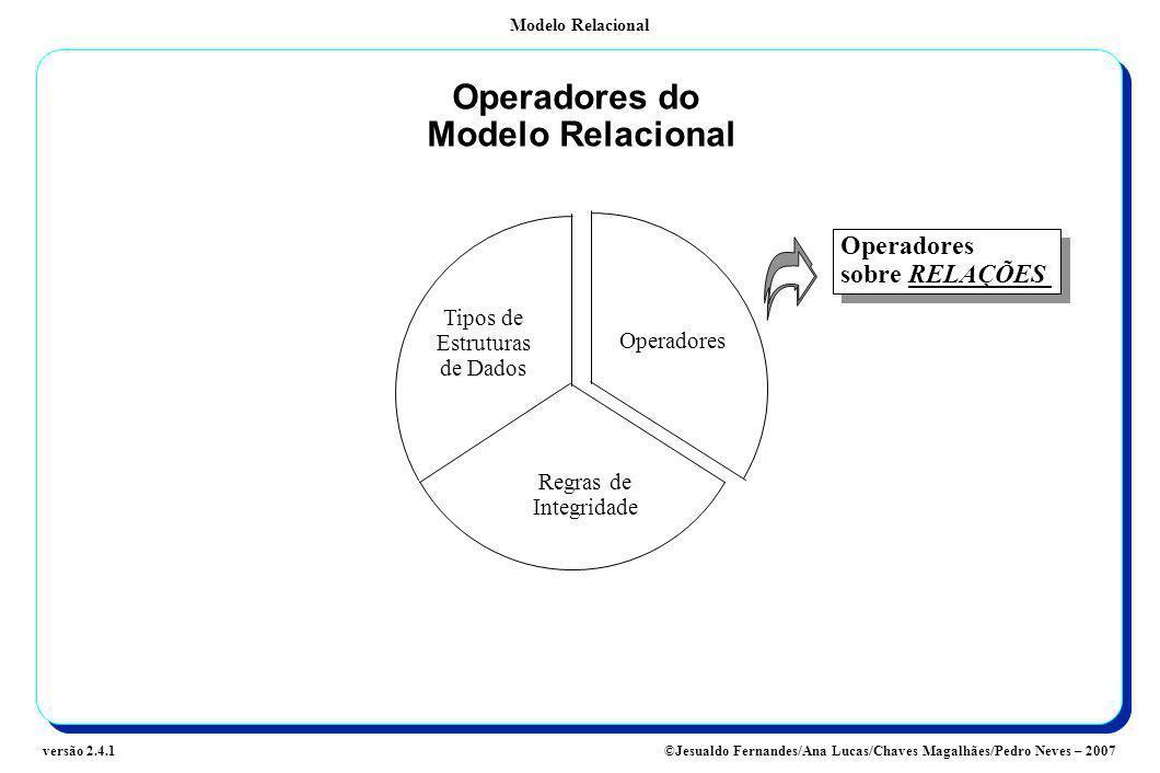 Modelo Relacional ©Jesualdo Fernandes/Ana Lucas/Chaves Magalhães/Pedro Neves – 2007versão 2.4.1 Operadores do Modelo Relacional Operadores sobre RELAÇ