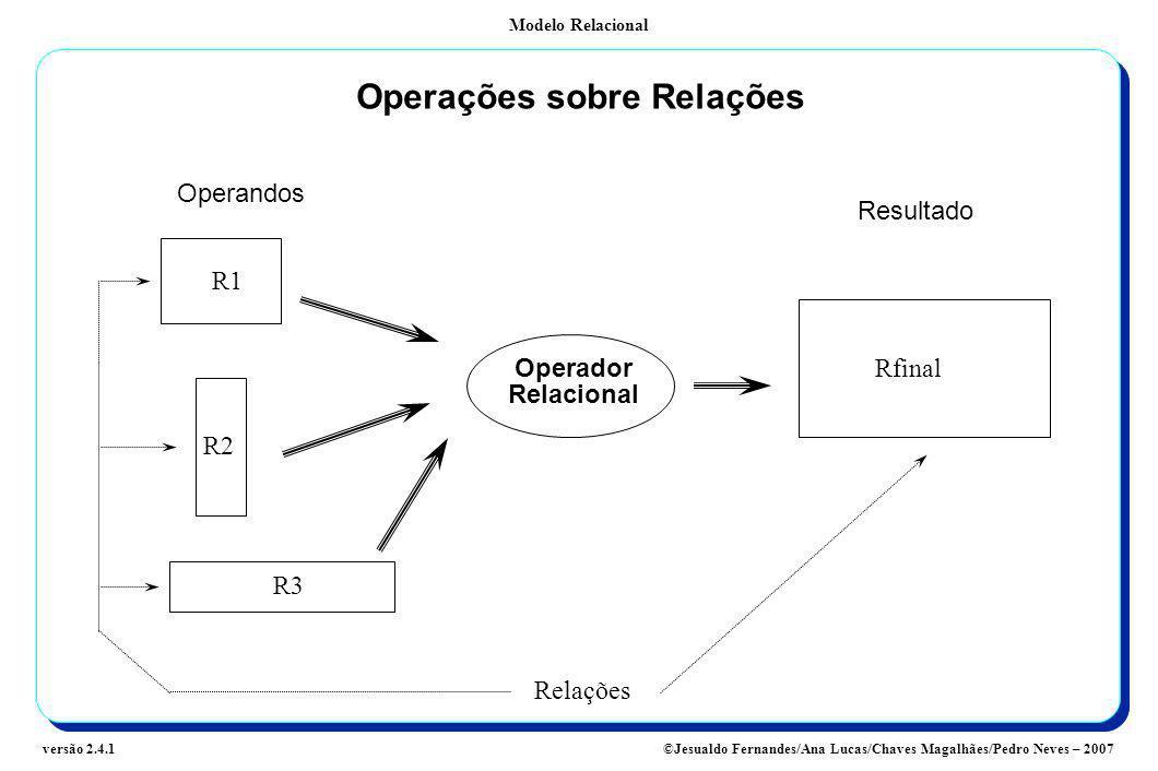 Modelo Relacional ©Jesualdo Fernandes/Ana Lucas/Chaves Magalhães/Pedro Neves – 2007versão 2.4.1 Operações sobre Relações R1 R2 R3 Operador Relacional